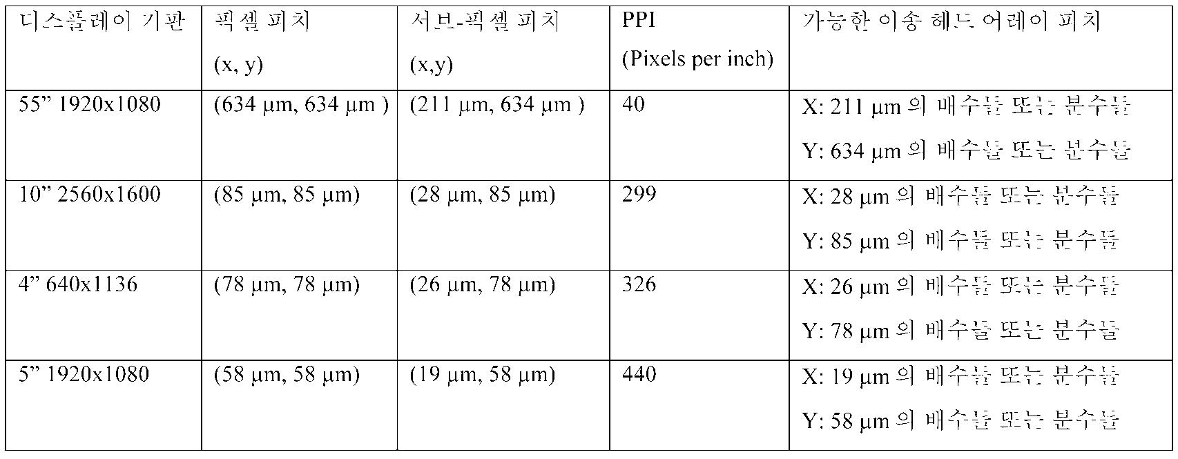 Figure 112017025739558-pat00001