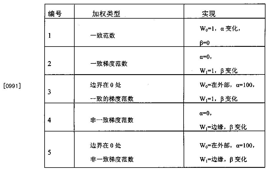 Figure CN102077108BD00891