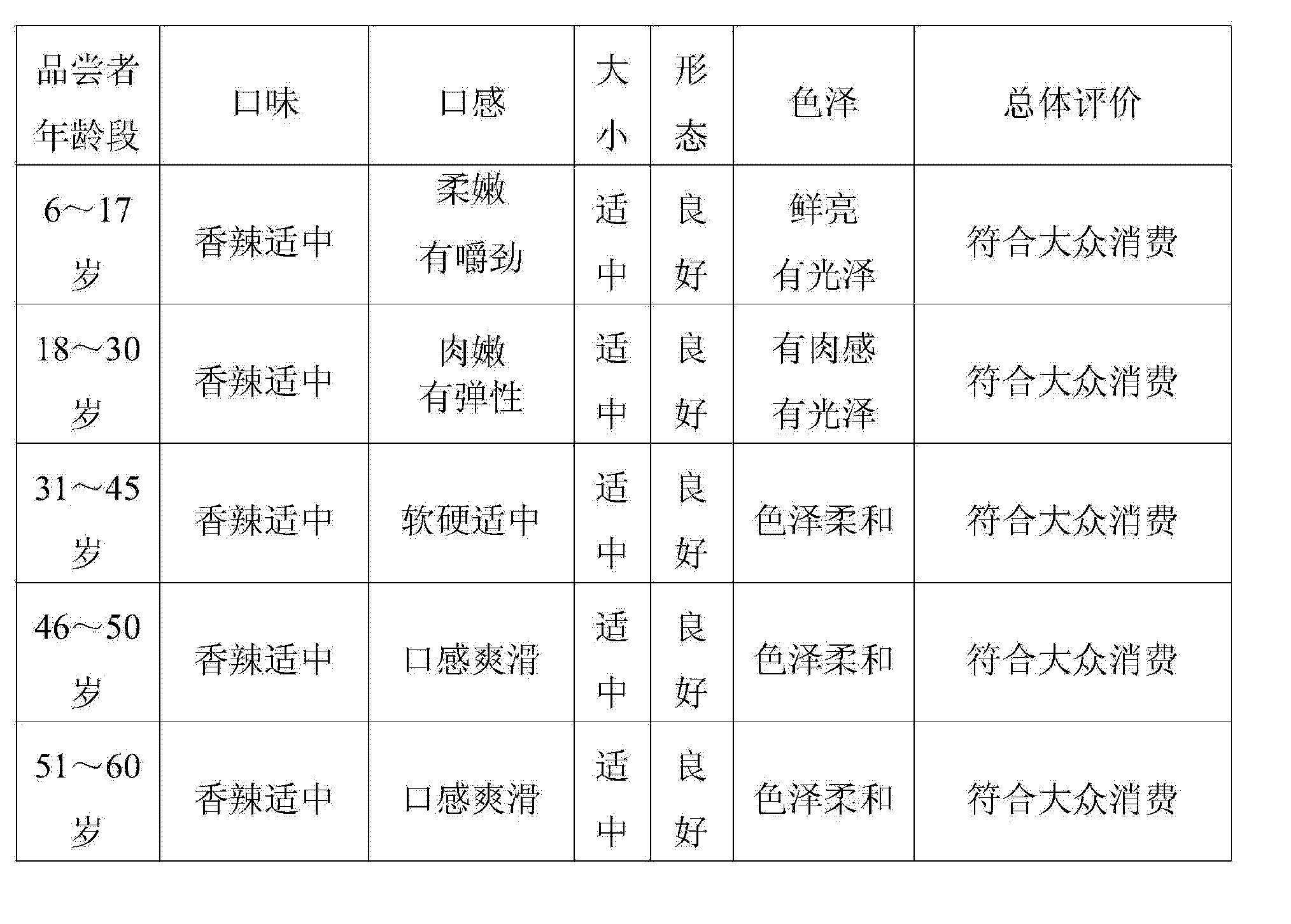 Figure CN104172227AD00101