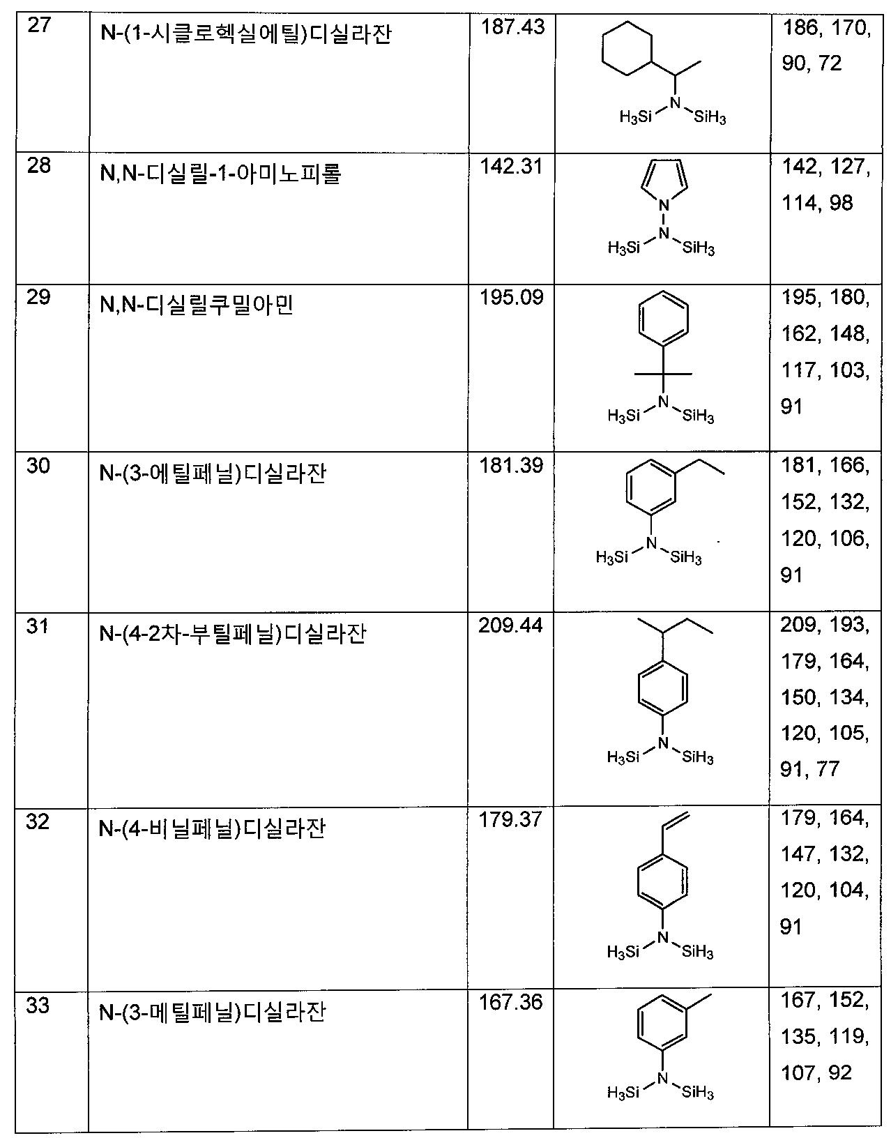 Figure 112012041825423-pat00031
