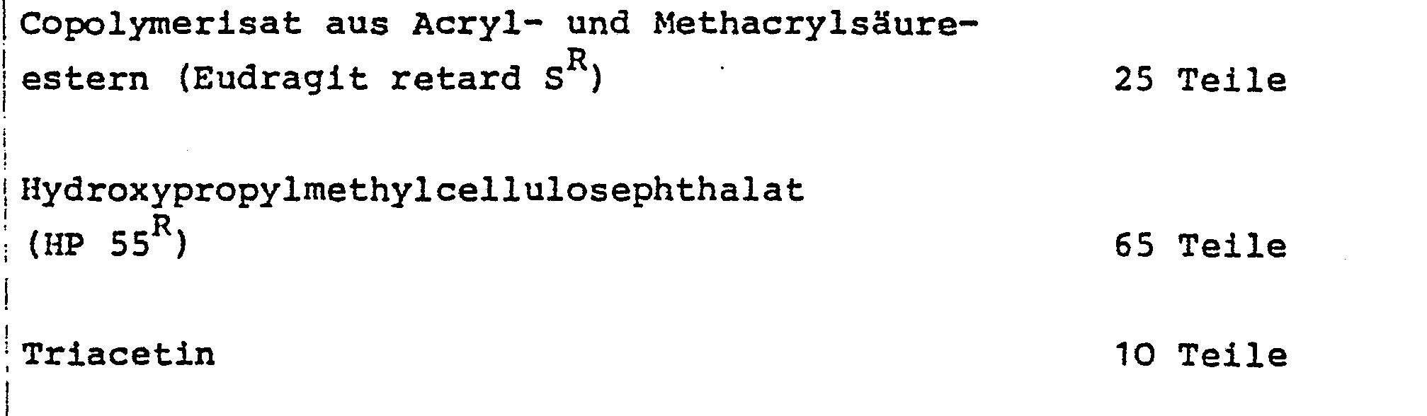 Patent Wie Lange