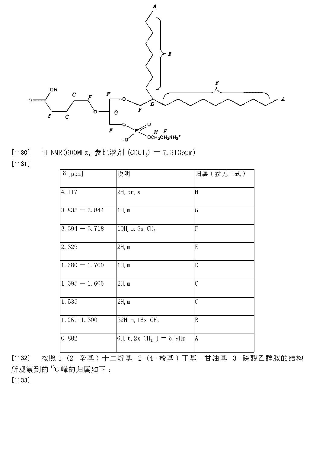 Figure CN104788492AD01301