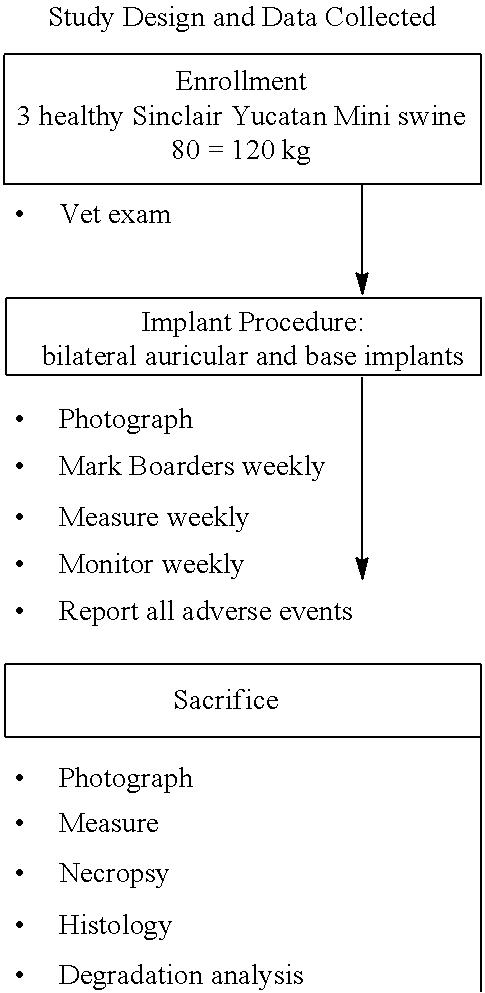 Figure US09050078-20150609-C00001