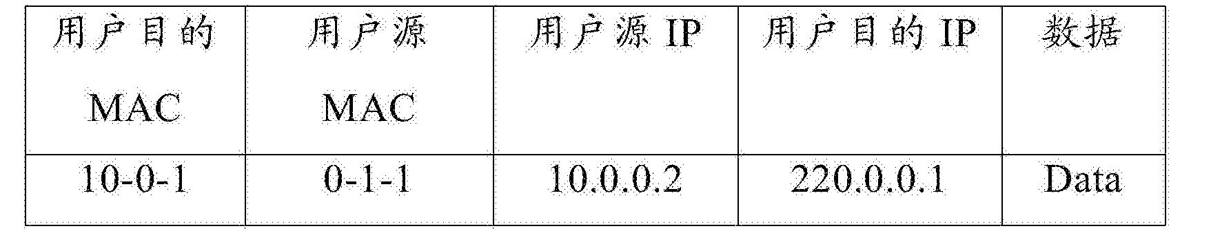 Figure CN104158718BD00121