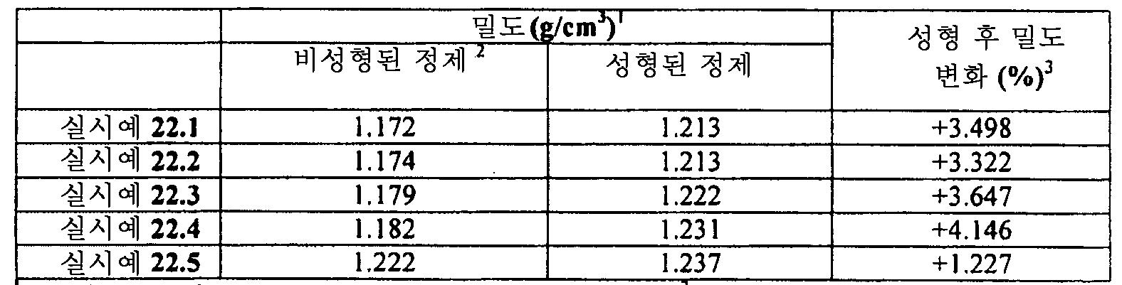 Figure 112011082183604-pat00112