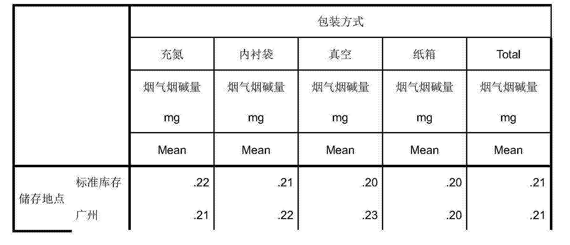 Figure CN106617274AD00083