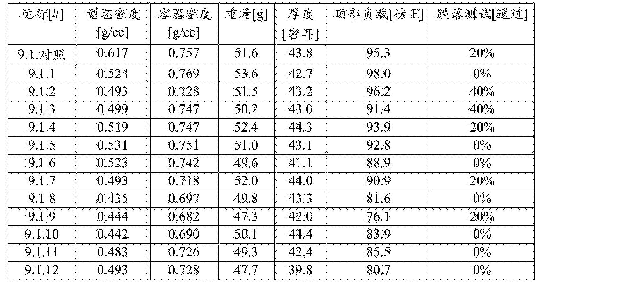 Figure CN105517775AD00421