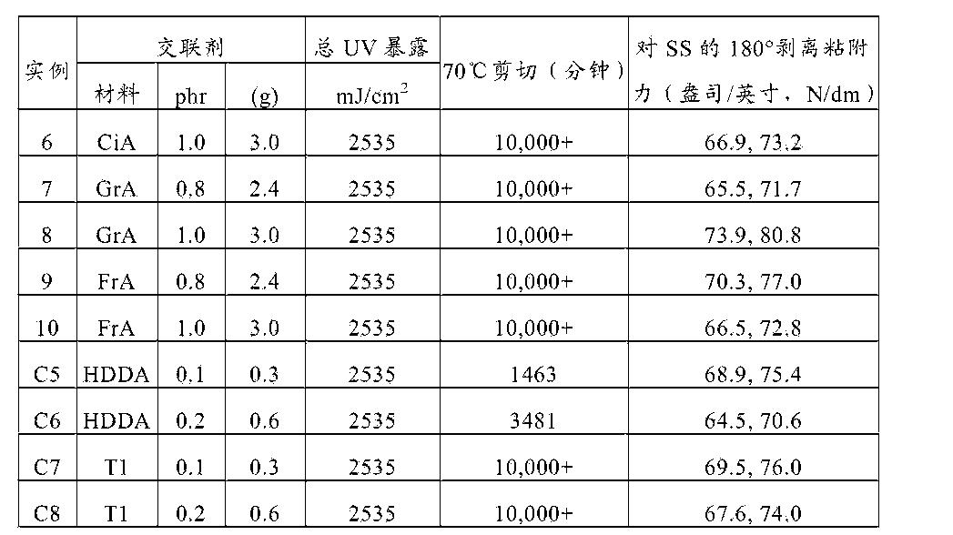 Figure CN105121579AD00252