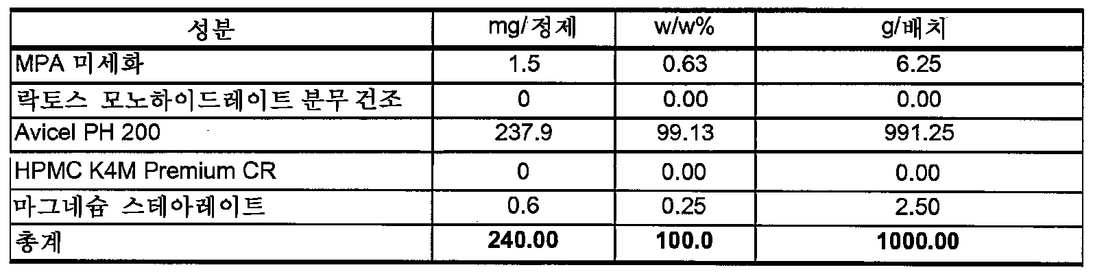 Figure 112009049300571-PCT00015