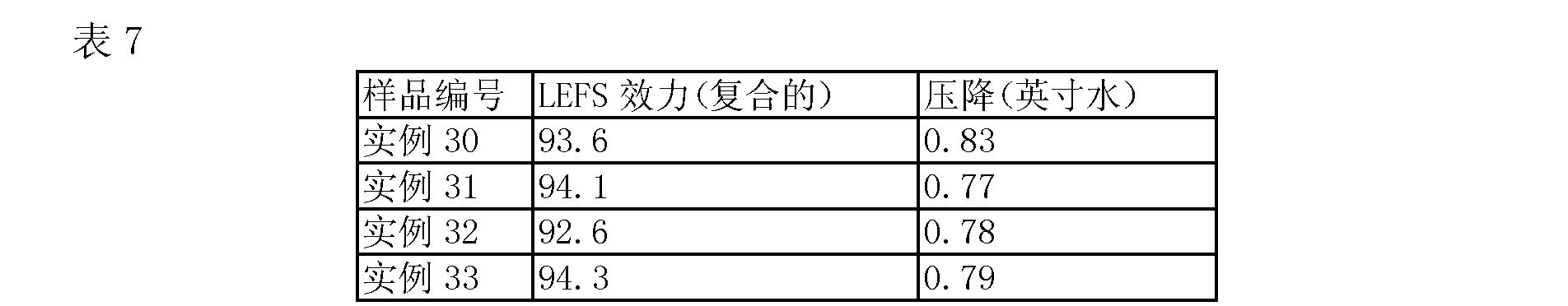 Figure CN103874793AD00271