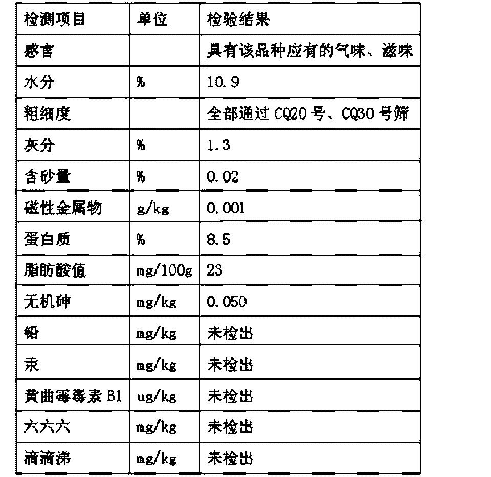 Figure CN104886504AD00081