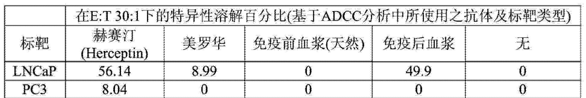 Figure CN104284674AD00462
