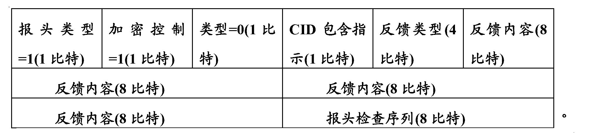 Figure CN101156322BC00022