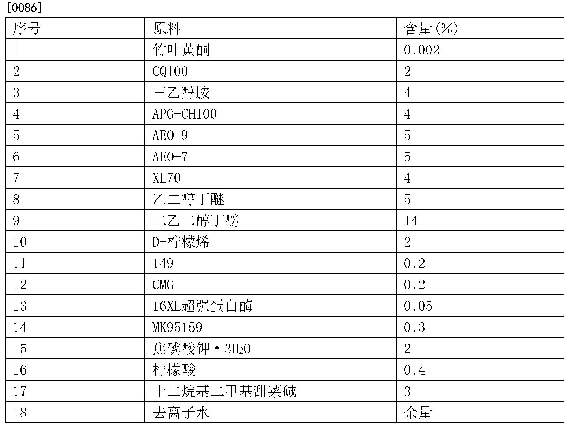 Figure CN105296177BD00101