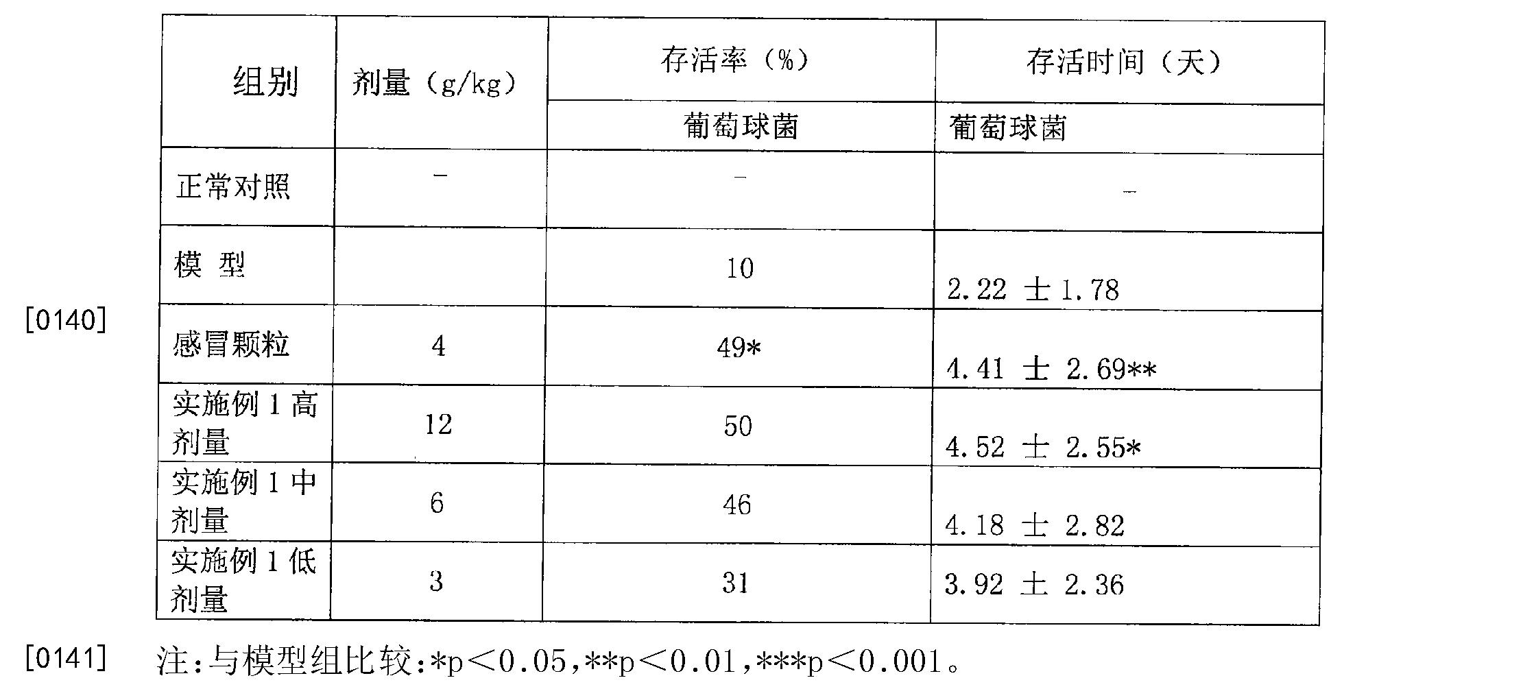 Figure CN107261044AD00112