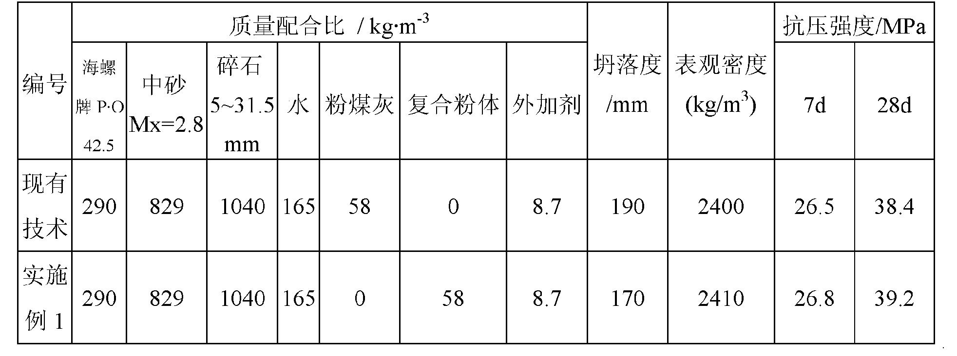 Figure CN102617060AD00061