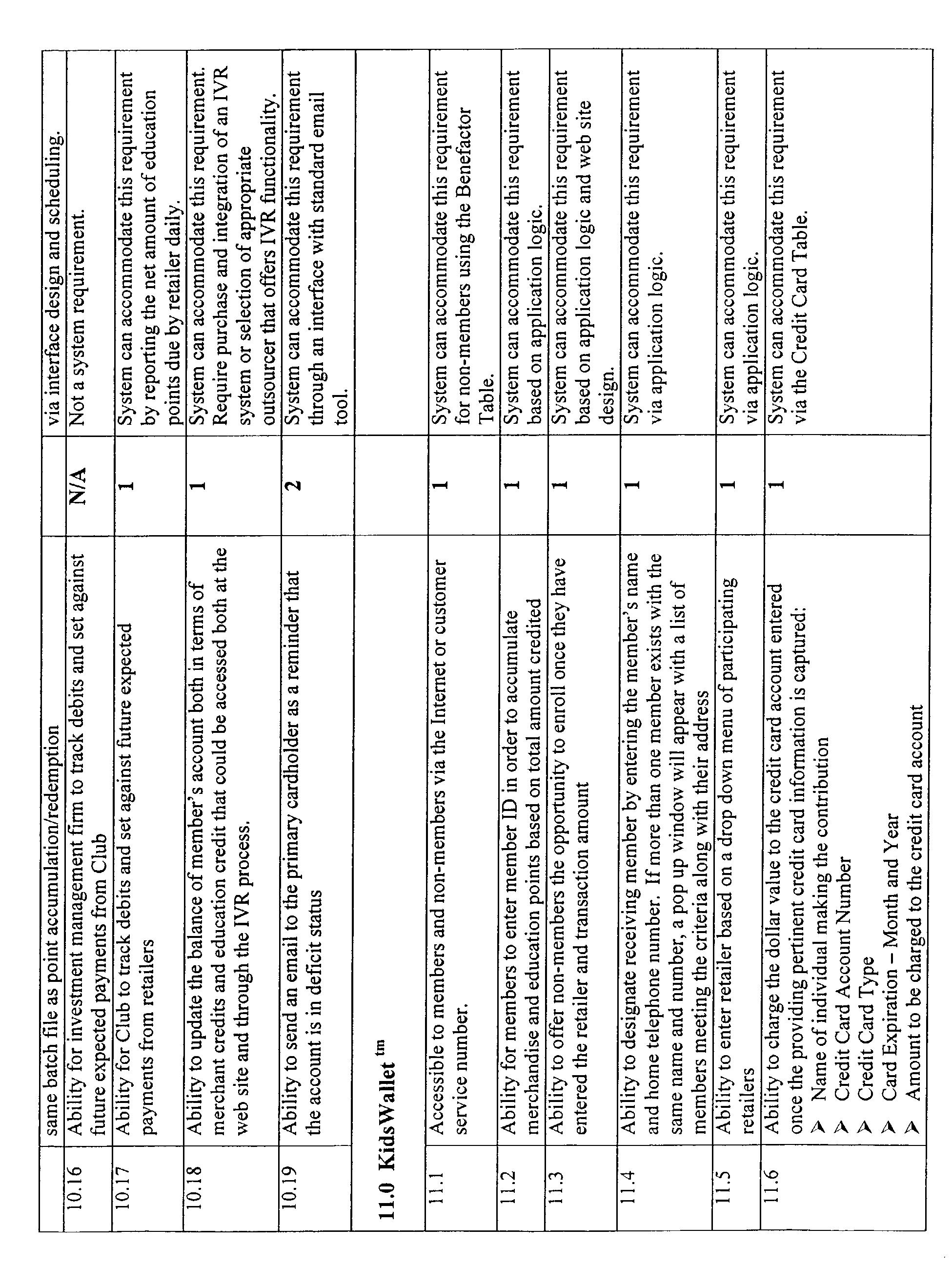Figure US20030023491A1-20030130-P00059