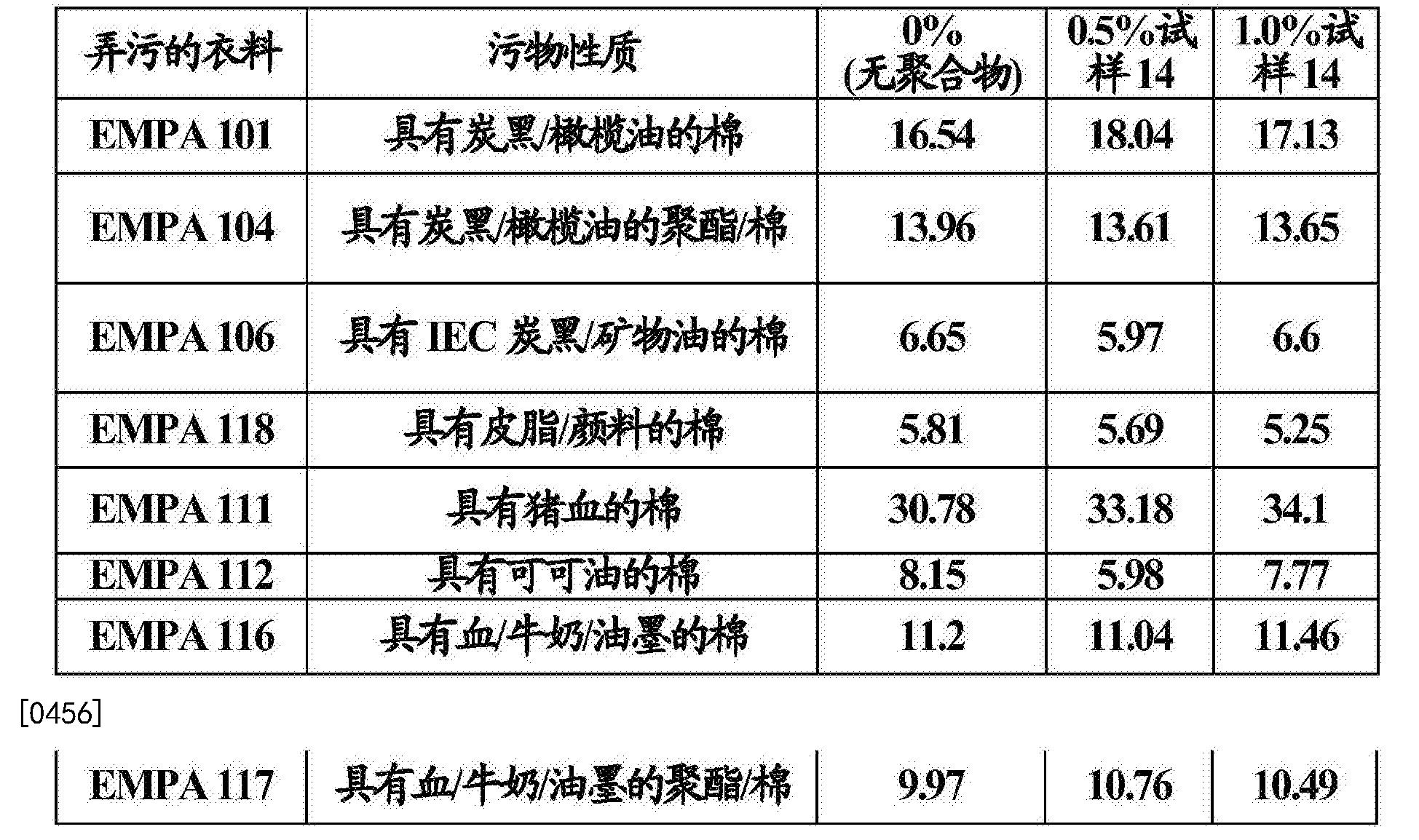 Figure CN106574018AD00513