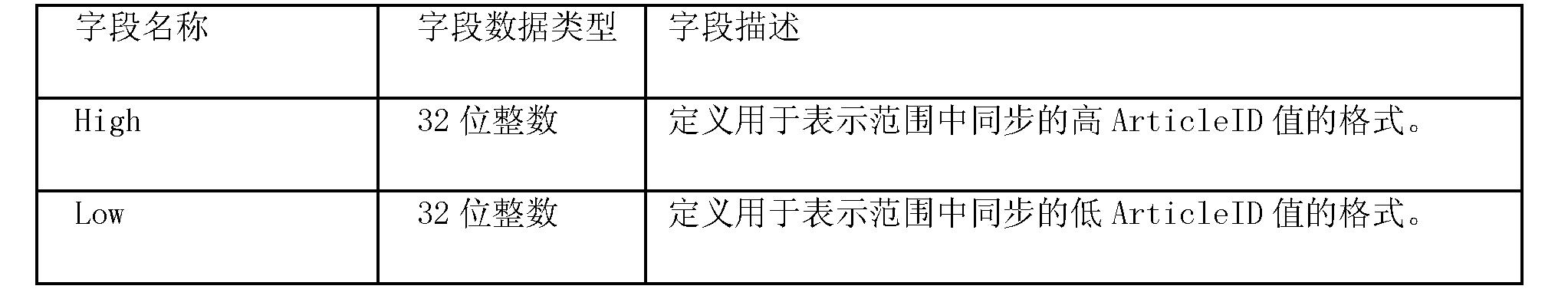 Figure CN101366016BD00322