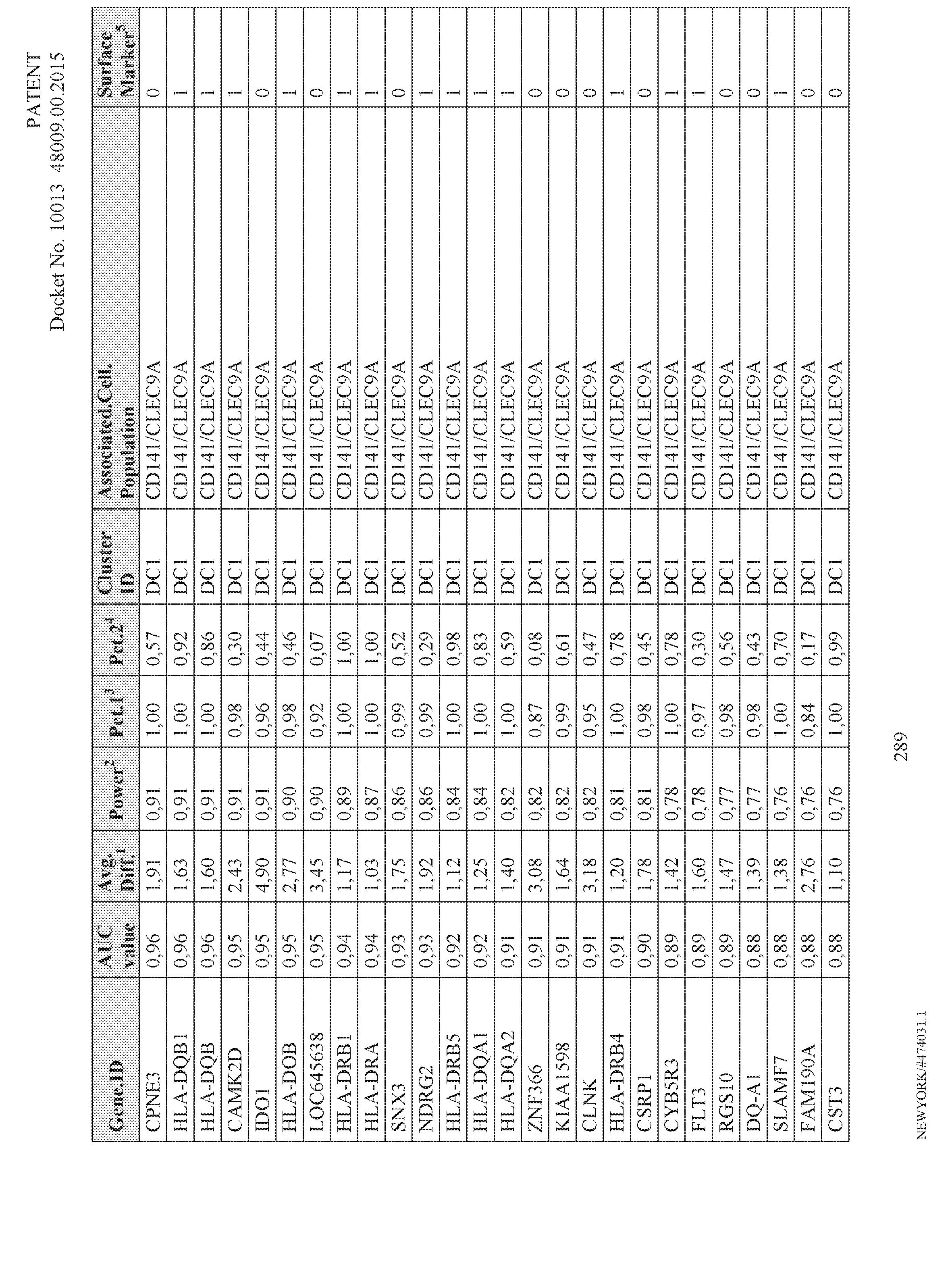 Figure imgf000291_0001