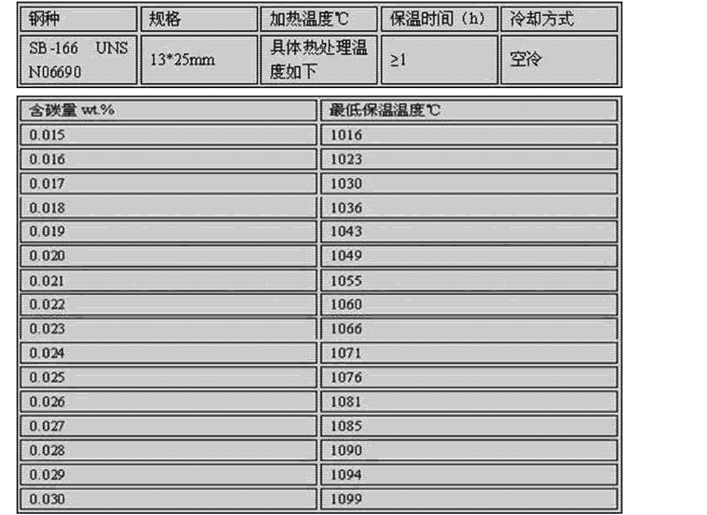 Figure CN103921079AD00141