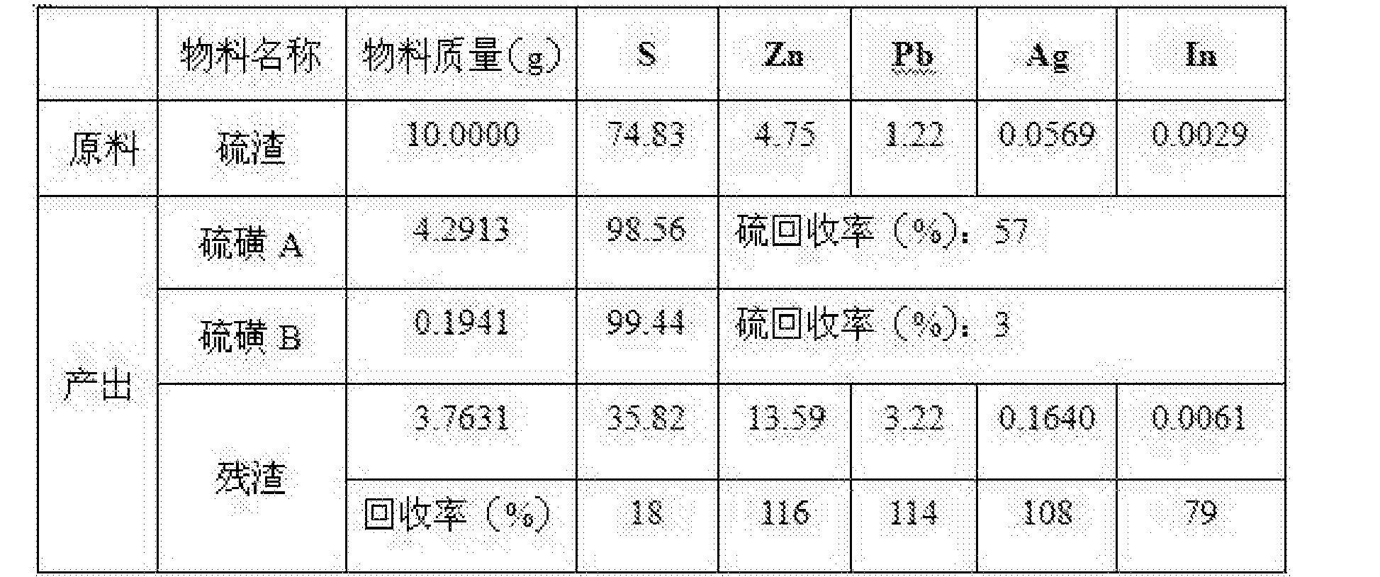 Figure CN104195345BD00072