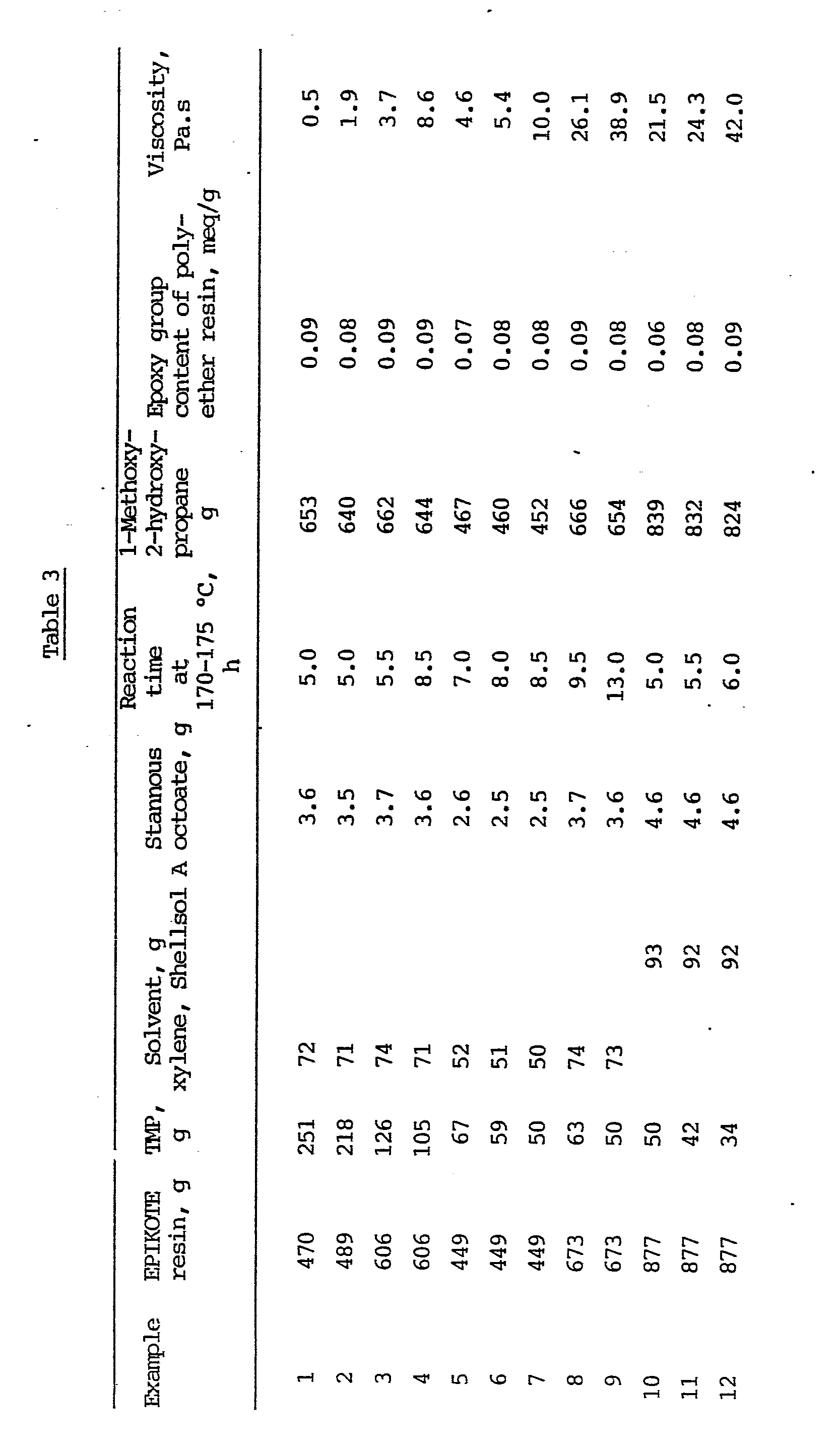 EP0244897A2 - Process for the preparation of a polyether
