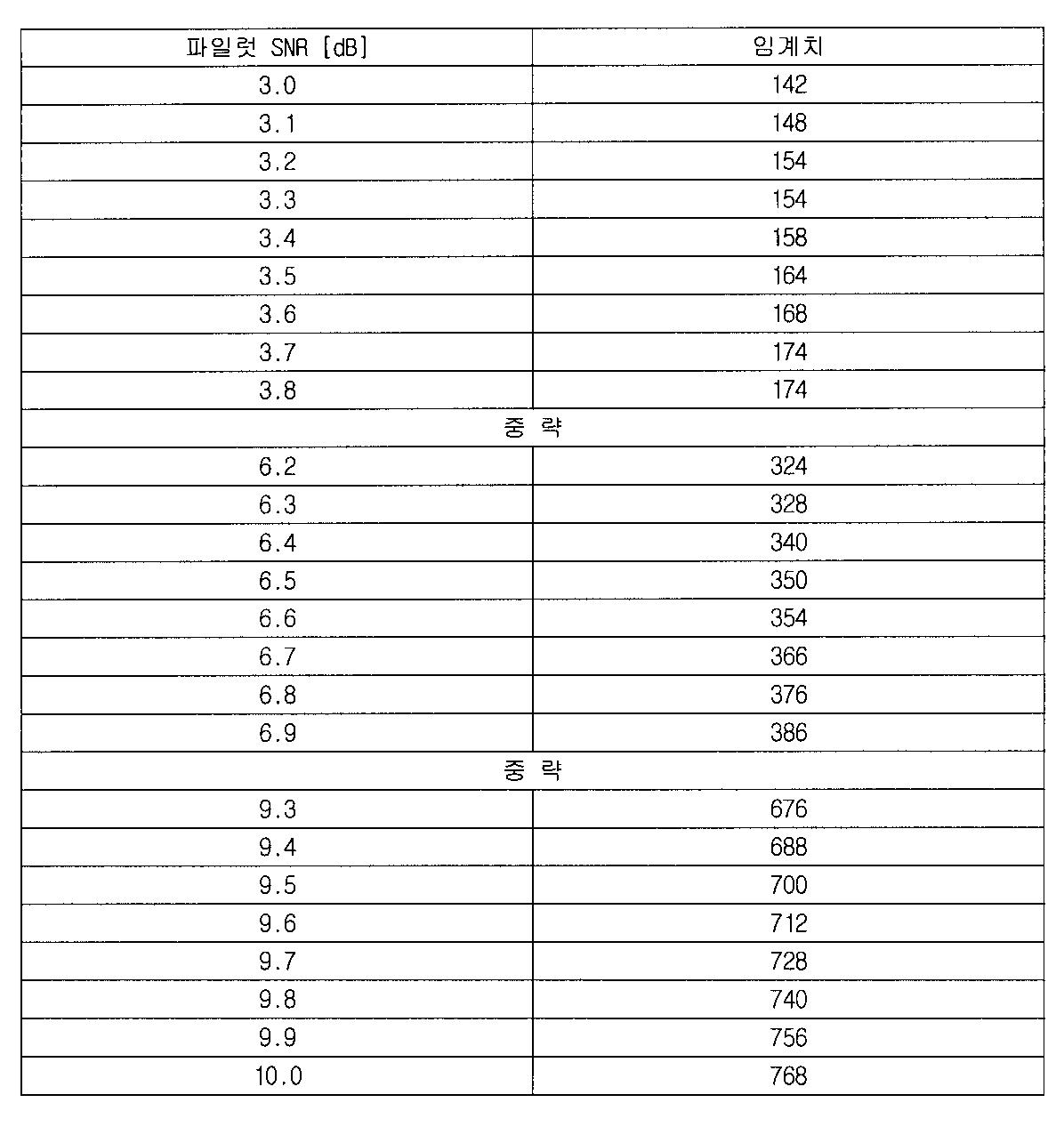 Figure 112002043738168-pat00016