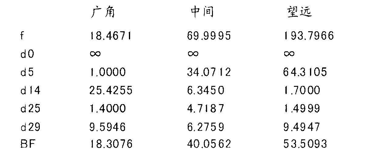 Figure CN102262285BD00111