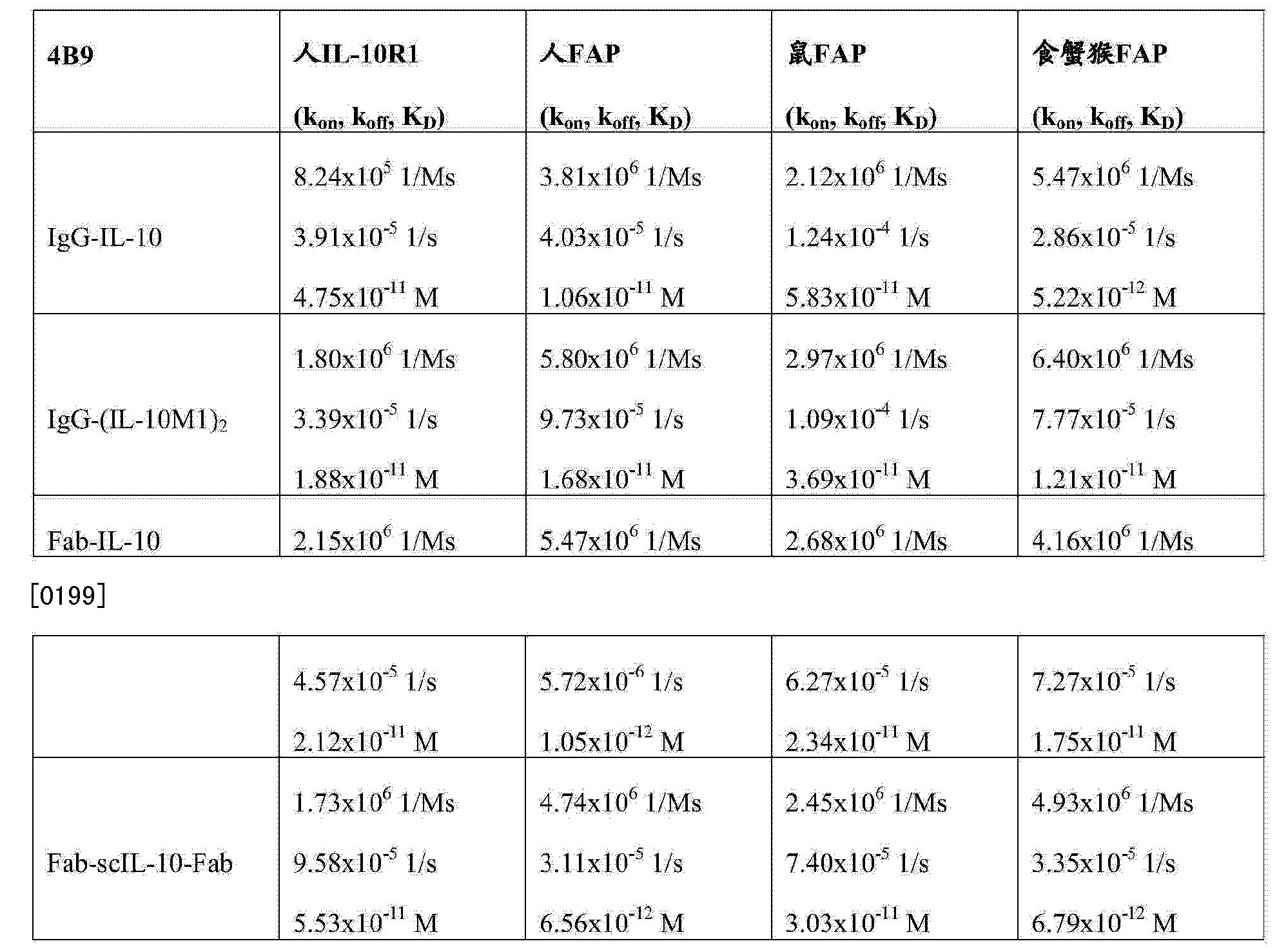 Figure CN104540848AD00392