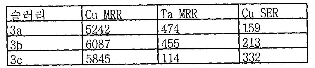 Figure 112006006325163-PCT00019