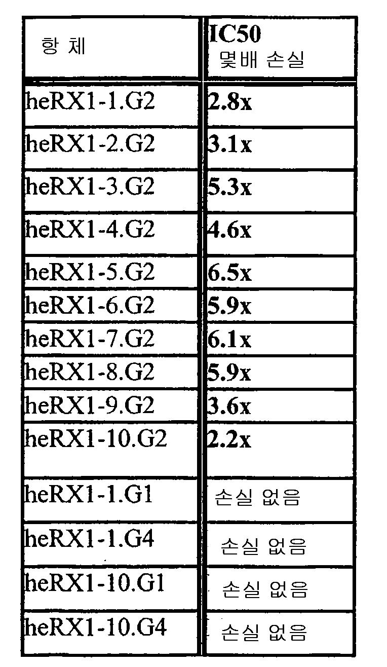 Figure 112012073673744-pat00014