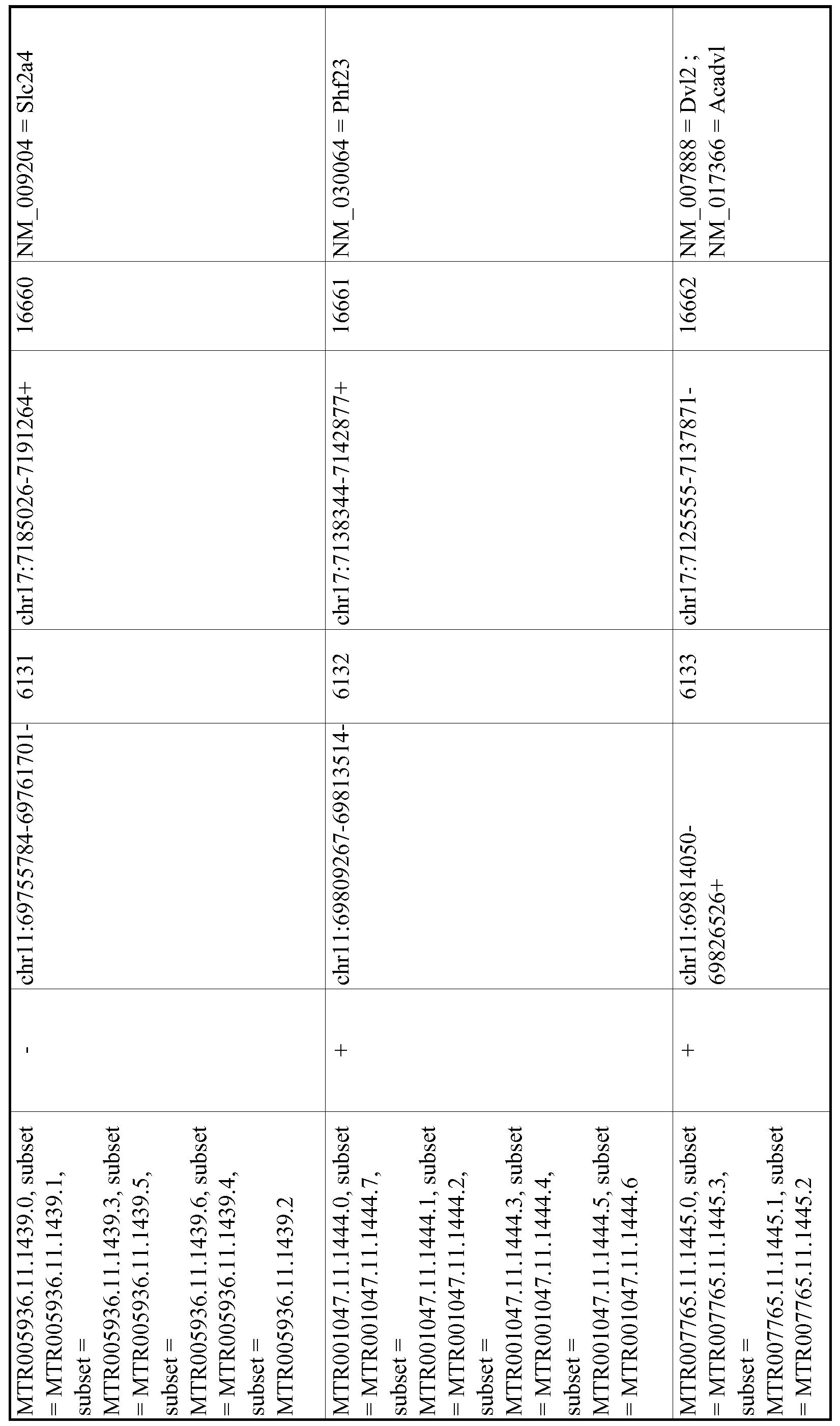 Figure imgf001103_0001