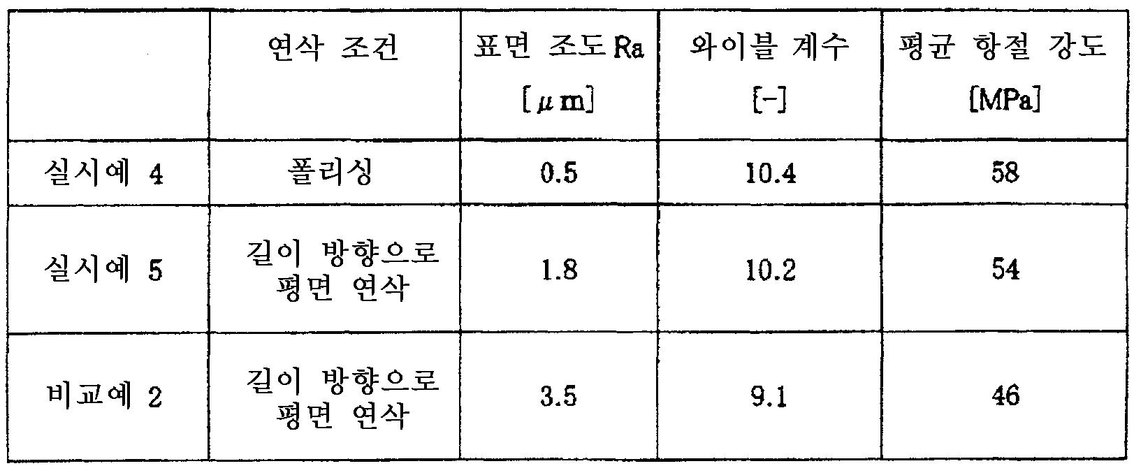 Figure 112009035524518-pct00001