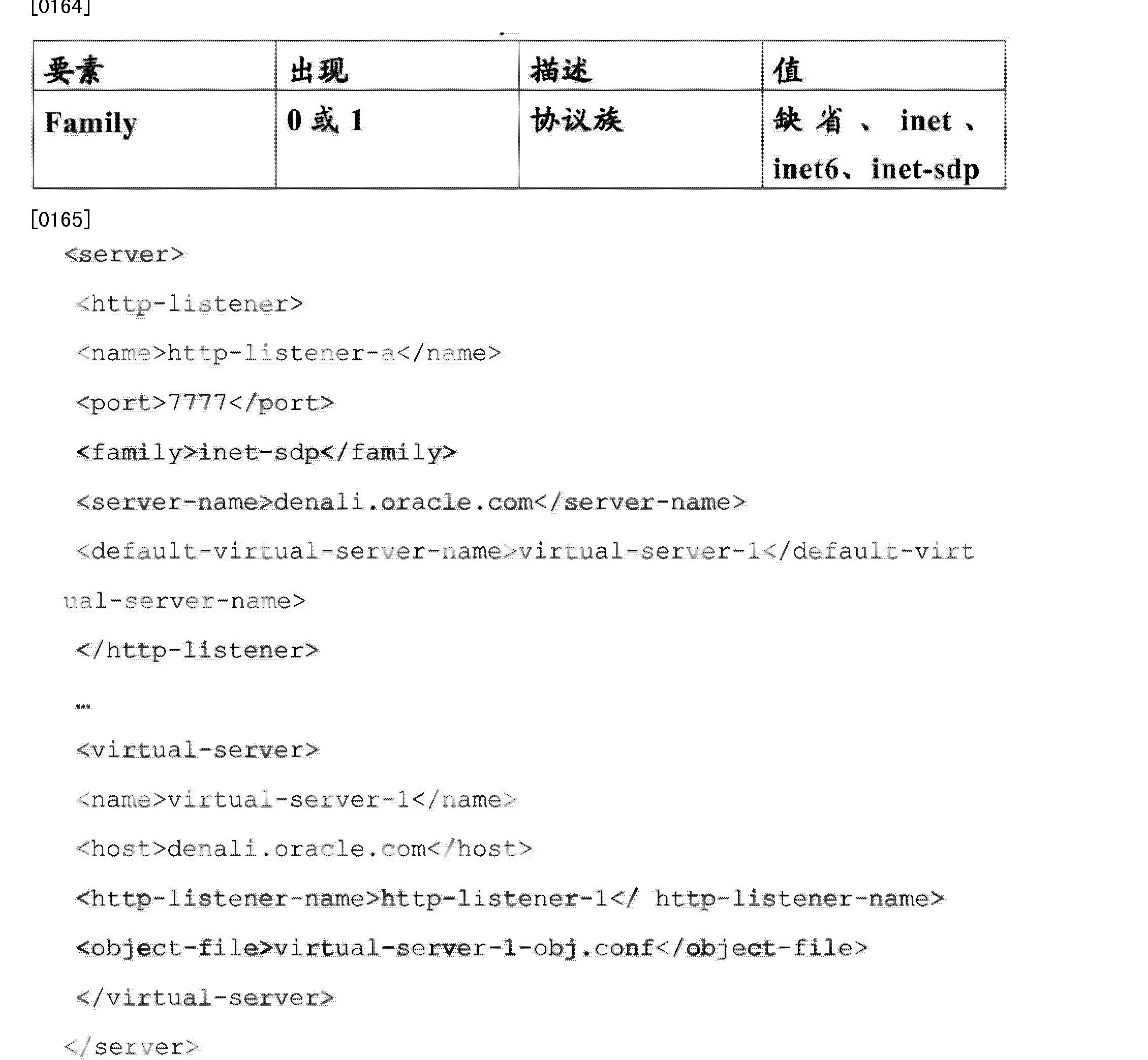 Figure CN103917956AD00231