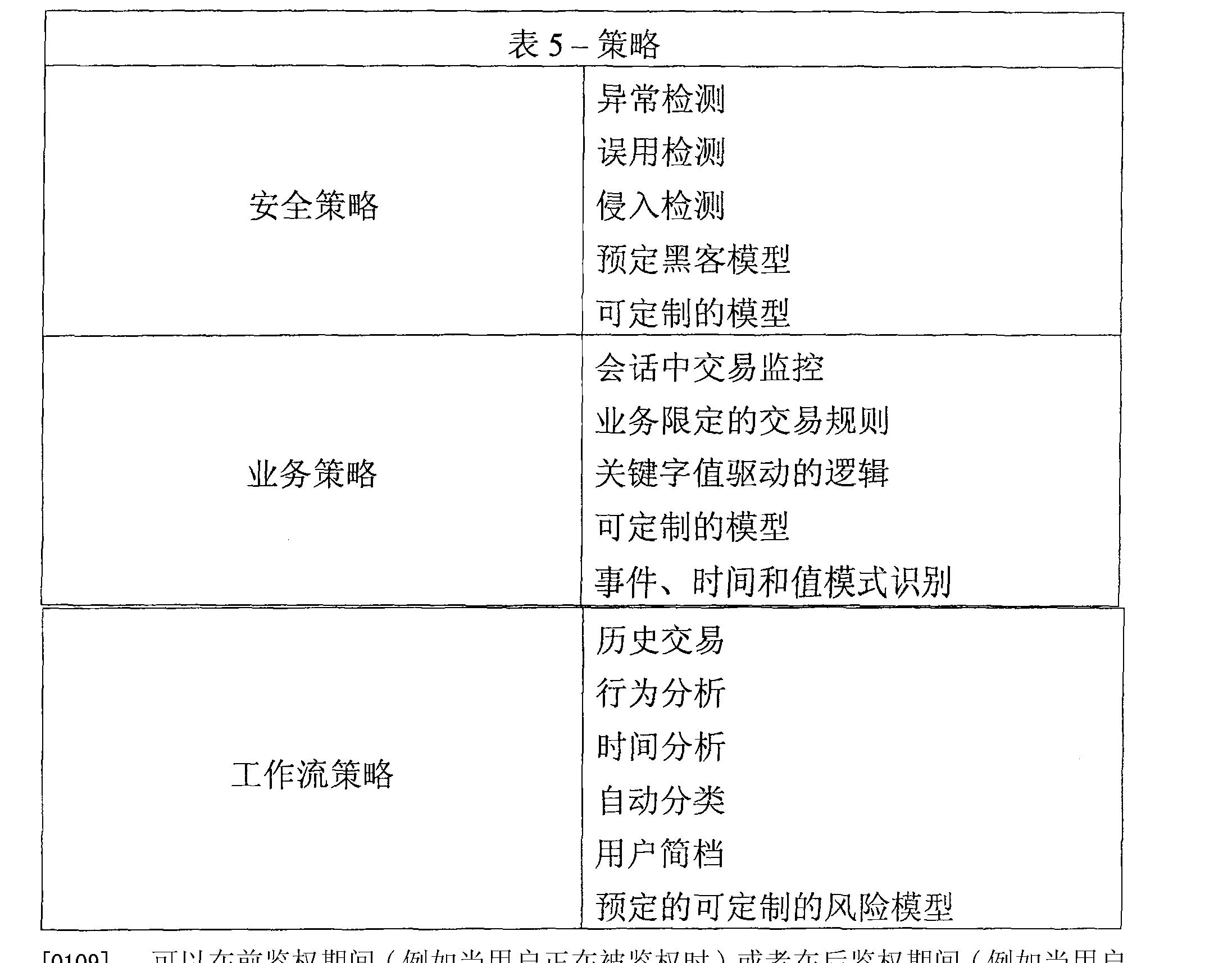 Figure CN101375546BD00181