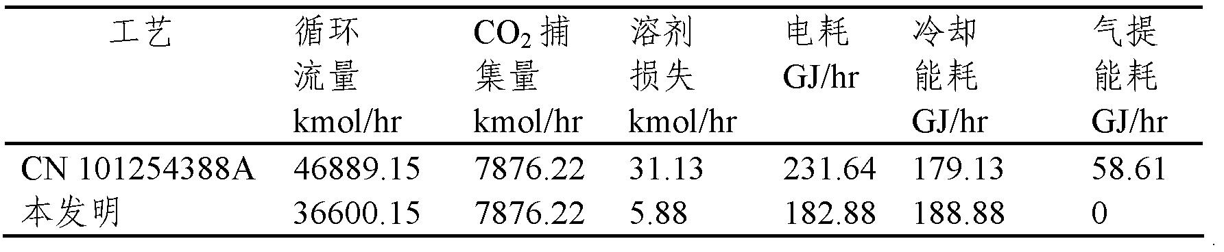 Figure CN102151457BD00101