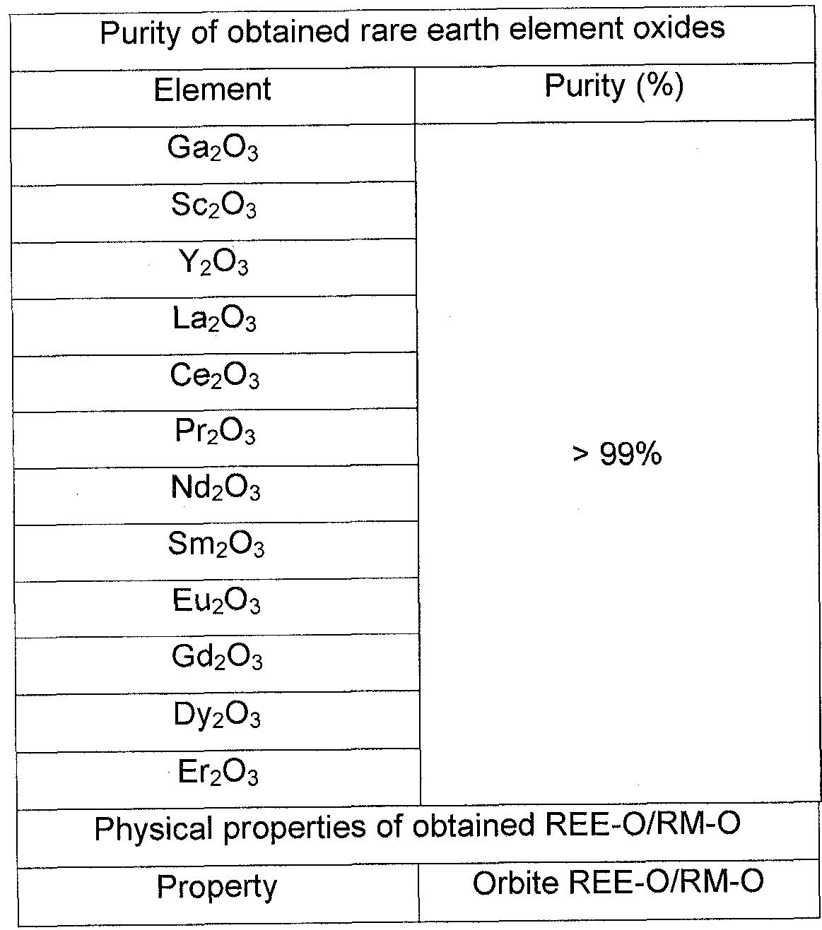 Figure imgf000059_0003