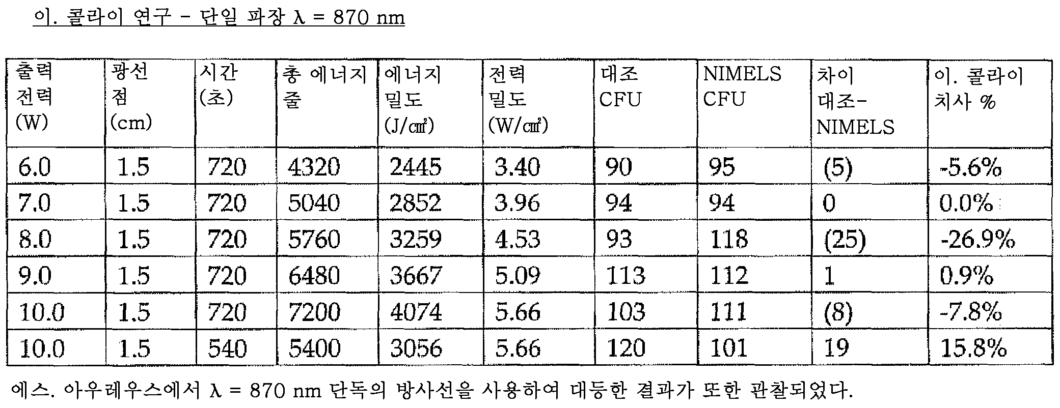 Figure 112009042155886-PCT00010