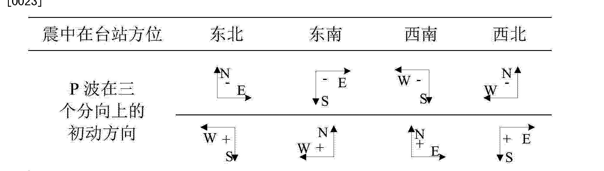 Figure CN103336299AD00052