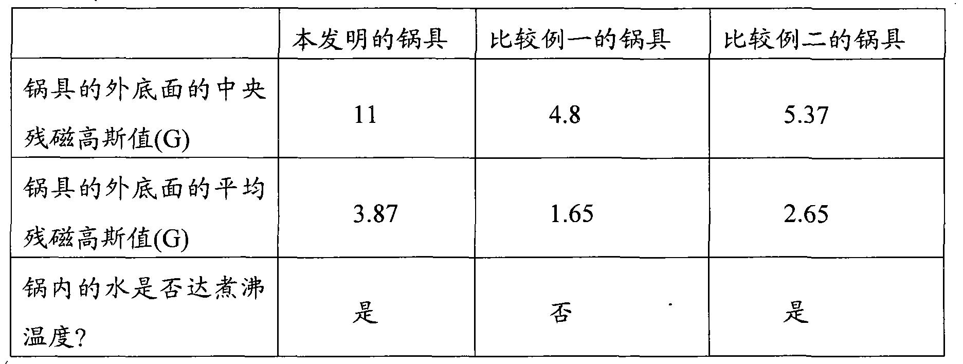 Figure CN102462373BD00071