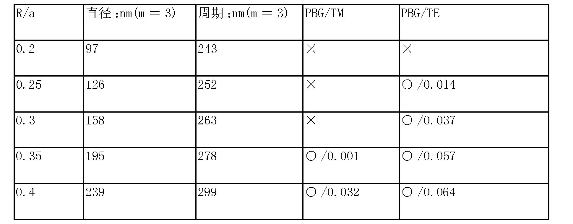 Figure CN103650176AD00151