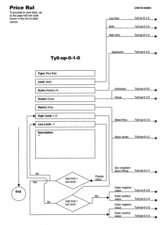 Figure US20040210541A1-20041021-P00011
