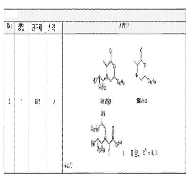 Figure pct00172