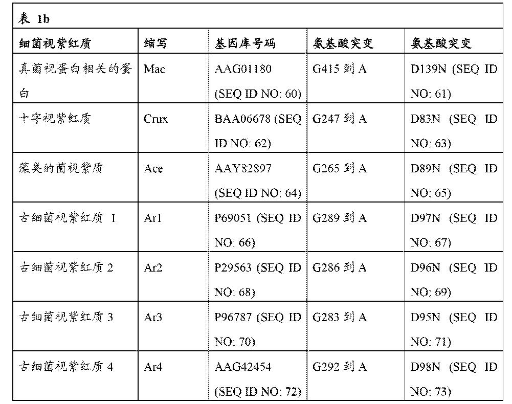 Figure CN103168236BD00181