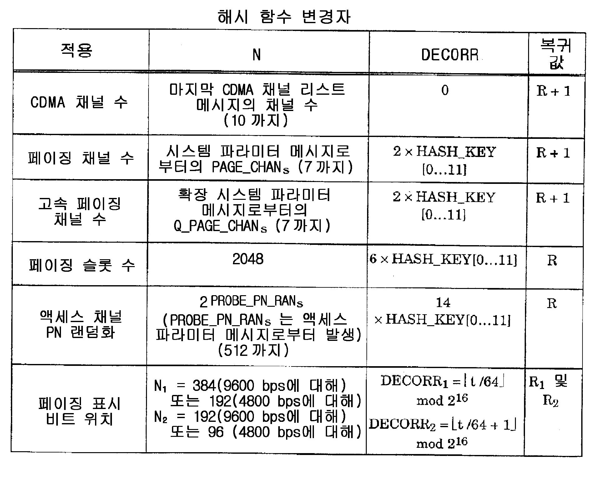 Figure 112001023737850-pct00013