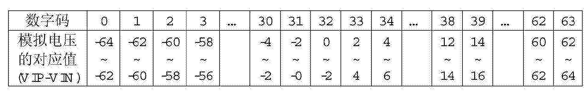Figure CN103095300BD00071