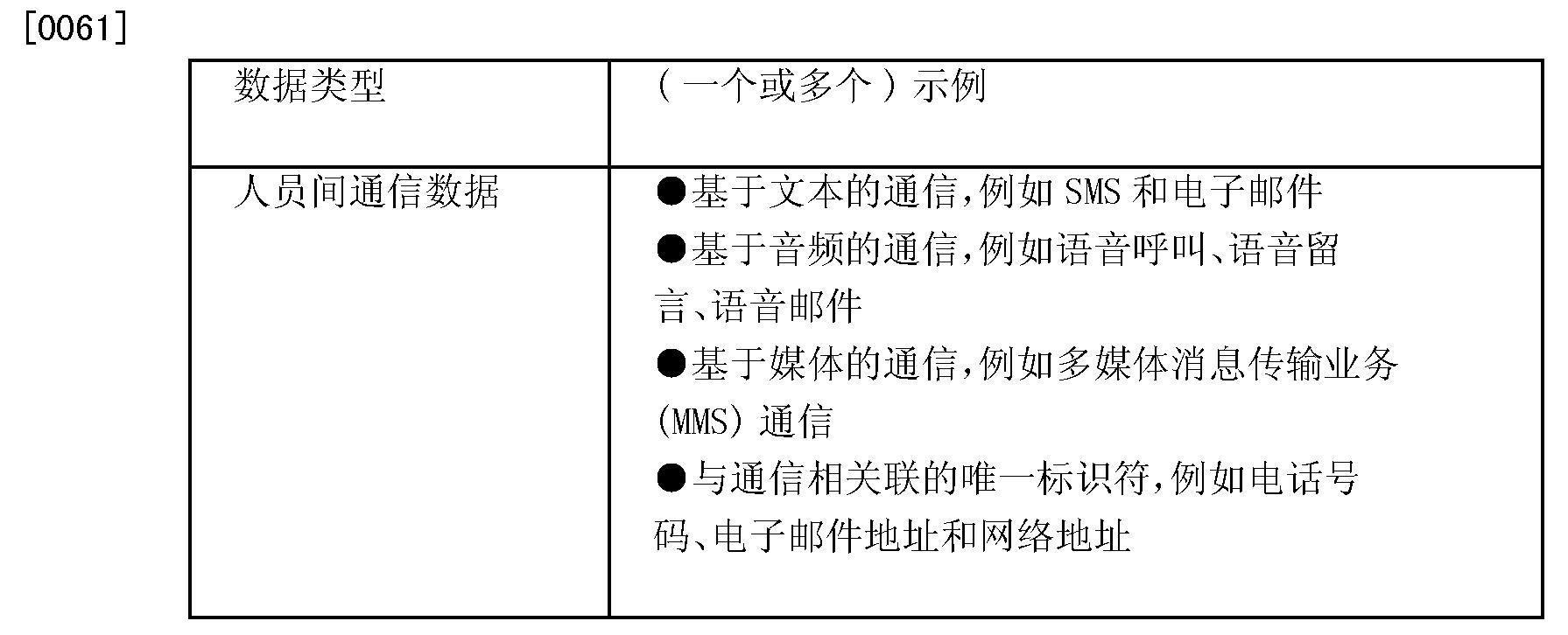 Figure CN101542941BD00121