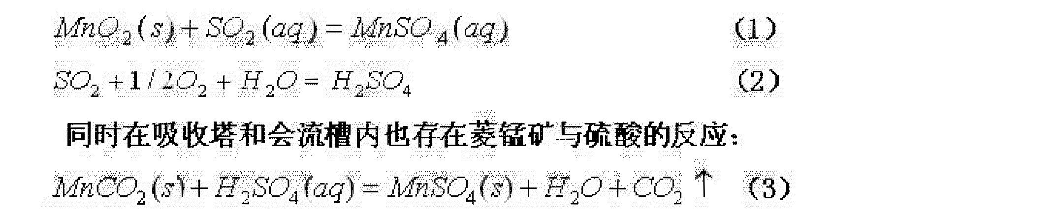 Figure CN104740982AD00061