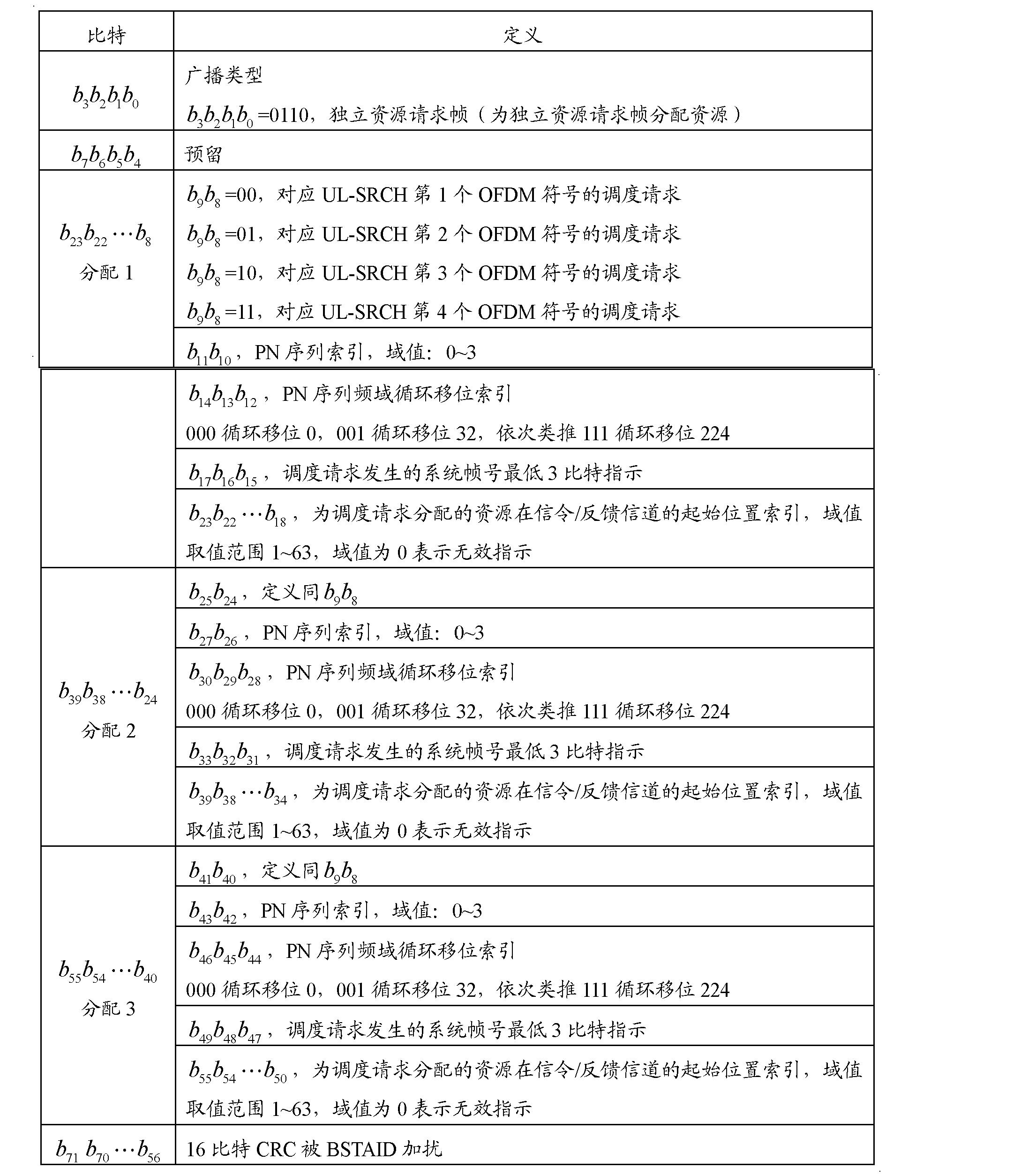 Figure CN102781102AD00101